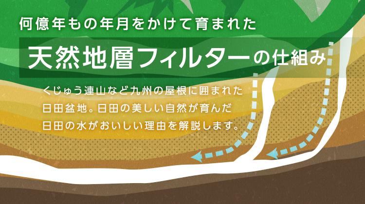 日田の水は天然地層フィルターの賜物